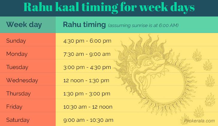 Rahu Kalam Timing Rahu Kaal Today Thursday October 8 2020