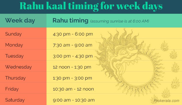 Rahu kaal - Daily rahu timing chart