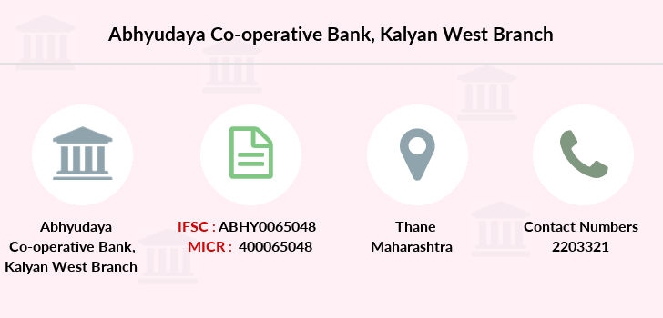 Abhyudaya-co-op-bank Kalyan-west branch