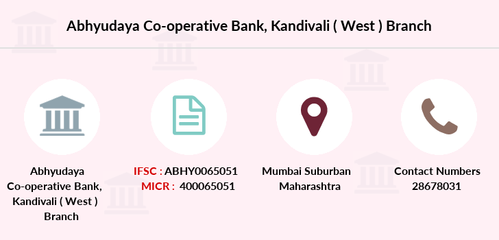 Abhyudaya-co-op-bank Kandivali-west branch