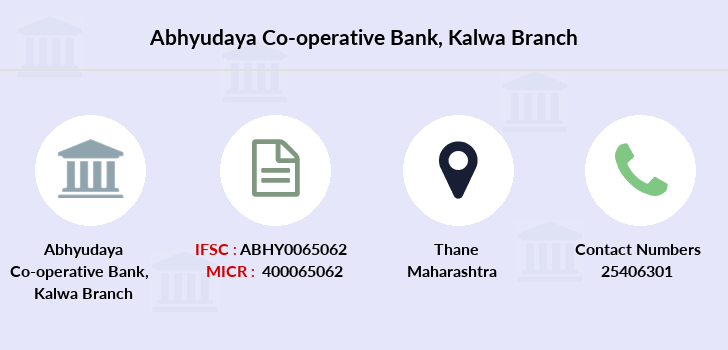 Abhyudaya-co-op-bank Kalwa branch