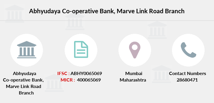 Abhyudaya-co-op-bank Marve-link-road branch