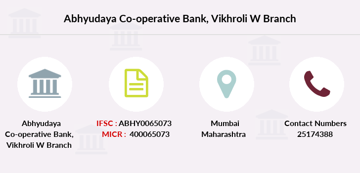 Abhyudaya-co-op-bank Vikhroli-w branch