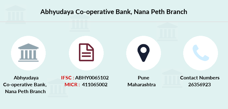 Abhyudaya-co-op-bank Nana-peth branch