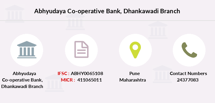 Abhyudaya-co-op-bank Dhankawadi branch