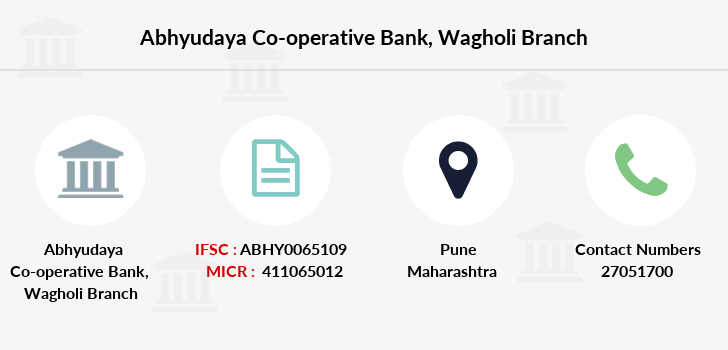 Abhyudaya-co-op-bank Wagholi branch