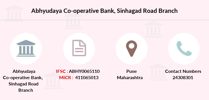 Abhyudaya-co-op-bank Sinhagad-road branch