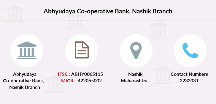 Abhyudaya-co-op-bank Nashik branch