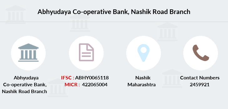 Abhyudaya-co-op-bank Nashik-road branch
