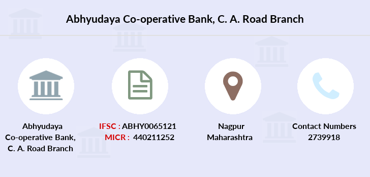 Abhyudaya-co-op-bank C-a-road branch