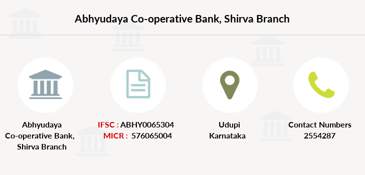 Abhyudaya-co-op-bank Shirva branch