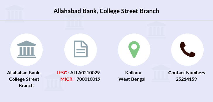 Allahabad-bank College-street branch