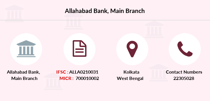 Allahabad-bank Main branch