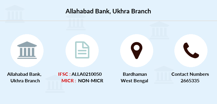 Allahabad-bank Ukhra branch