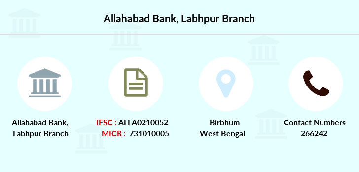 Allahabad-bank Labhpur branch