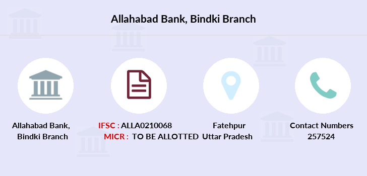 Allahabad-bank Bindki branch