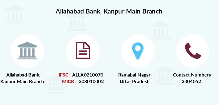 Allahabad-bank Kanpur-main branch