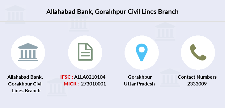 Allahabad-bank Gorakhpur-civil-lines branch