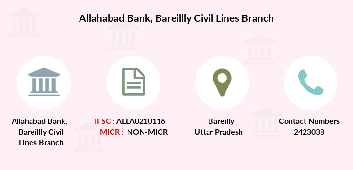 Allahabad-bank Bareillly-civil-lines branch