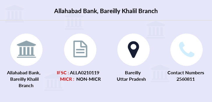Allahabad-bank Bareilly-khalil branch