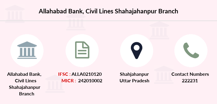 Allahabad-bank Civil-lines-shahajahanpur branch