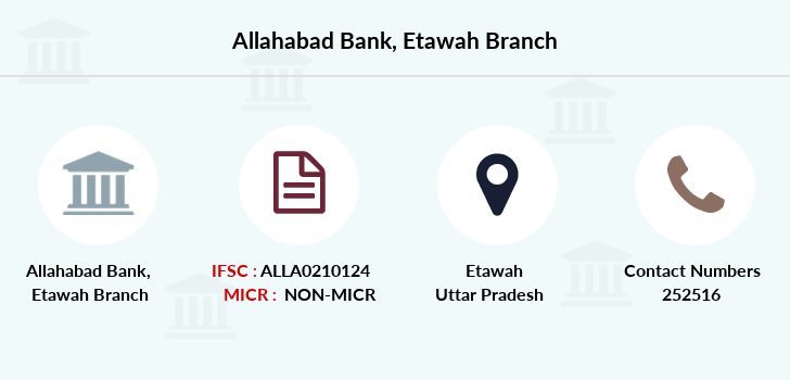 Allahabad-bank Etawah branch