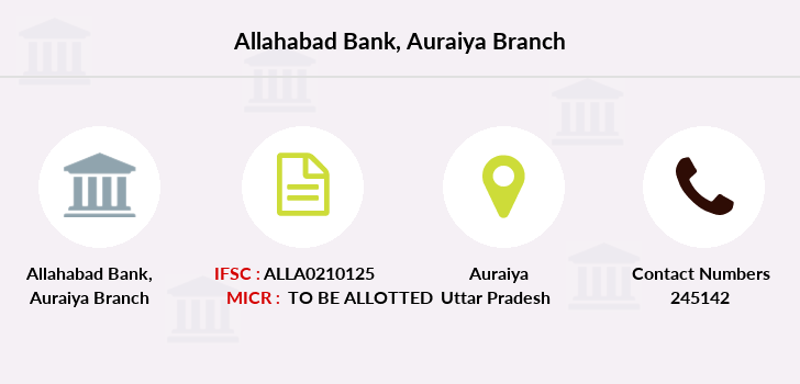 Allahabad-bank Auraiya branch