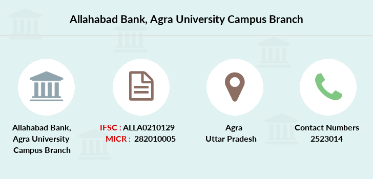 Allahabad-bank Agra-university-campus branch