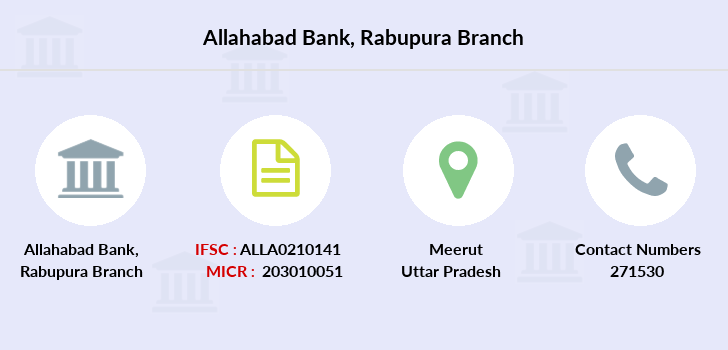 Allahabad-bank Rabupura branch