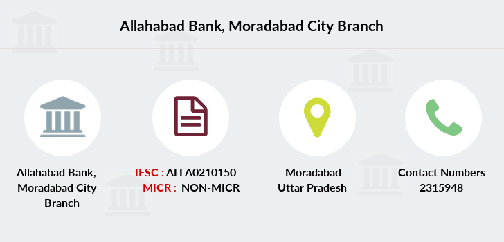 Allahabad-bank Moradabad-city branch