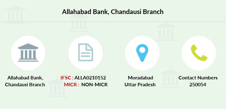 Allahabad-bank Chandausi branch