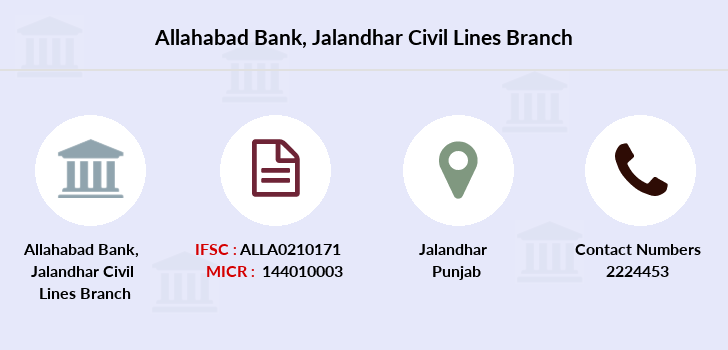 Allahabad-bank Jalandhar-civil-lines branch