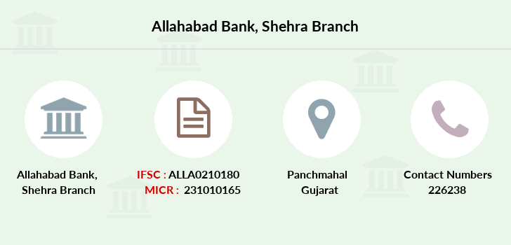Allahabad-bank Shehra branch