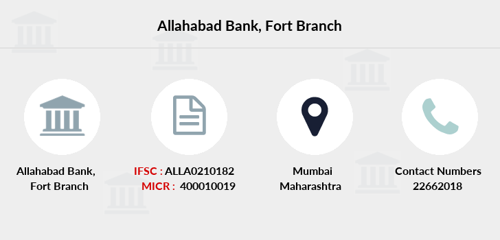 Allahabad-bank Fort branch