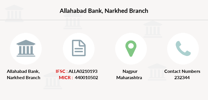 Allahabad-bank Narkhed branch