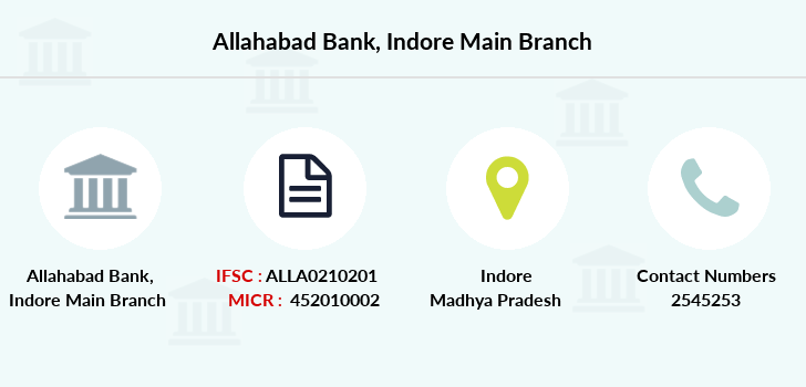 Allahabad-bank Indore-main branch