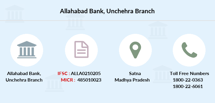 Allahabad-bank Unchehra branch