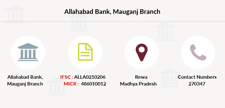 Allahabad-bank Mauganj branch