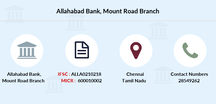 Allahabad-bank Mount-road branch