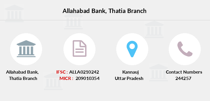 Allahabad-bank Thatia branch