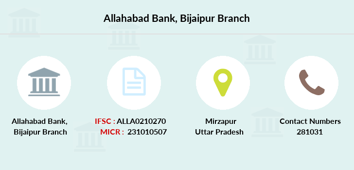 Allahabad-bank Bijaipur branch