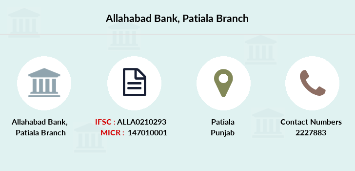 Allahabad-bank Patiala branch