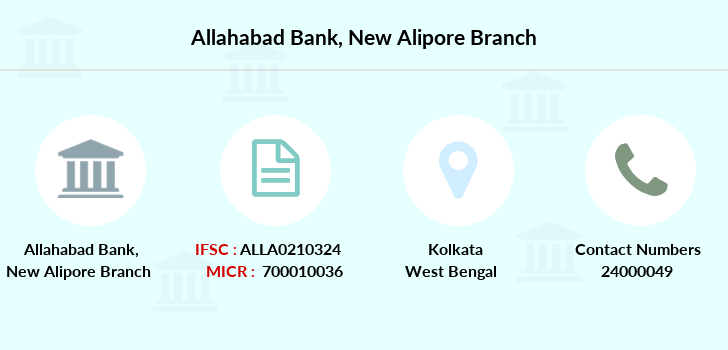 Allahabad-bank New-alipore branch