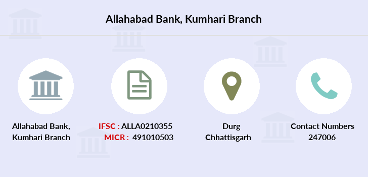 Allahabad-bank Kumhari branch