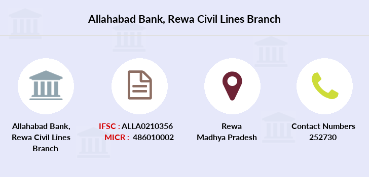Allahabad-bank Rewa-civil-lines branch