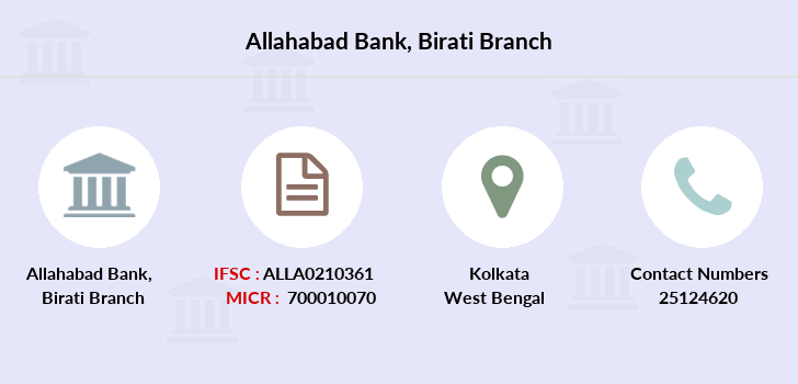 Allahabad-bank Birati branch