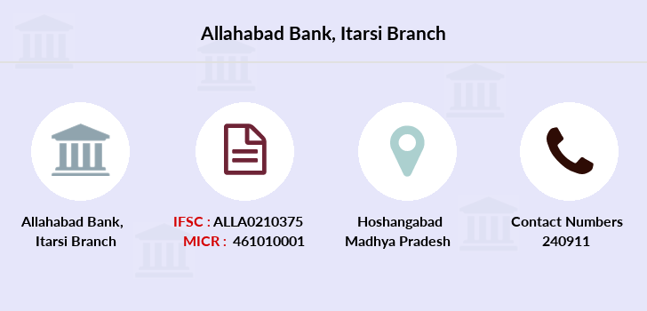 Allahabad-bank Itarsi branch