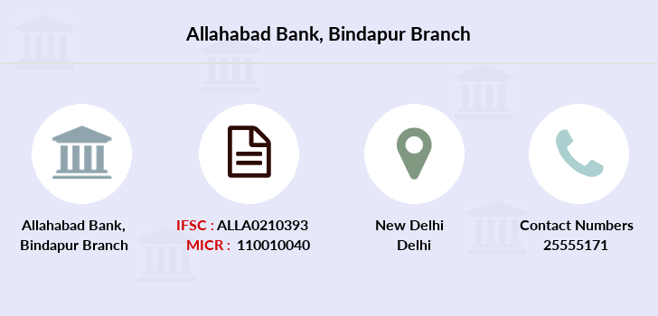 Allahabad-bank Bindapur branch