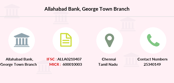 Allahabad-bank George-town branch