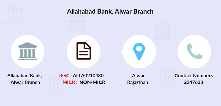 Allahabad-bank Alwar branch